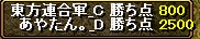 RedStone 11.10.02[48]
