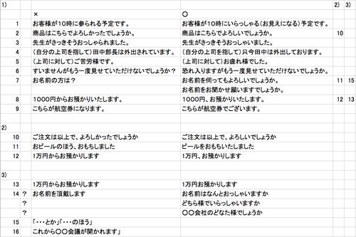 敬語サイト-500
