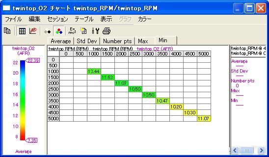 LM空H42アベレージM160P25