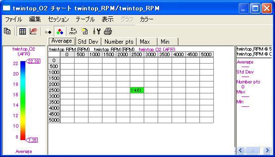 空アベM大2500-25%加速11-24