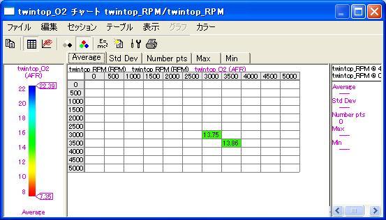 空アベM大3000-3500-50%加速11-24