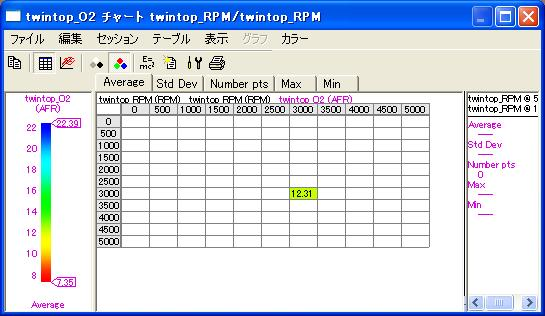 LM2空H42M穴なし外18度2012-3-29 3000rpm