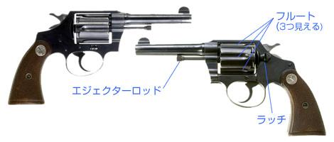 コルト ポリス・ポジティブ・スペシャル