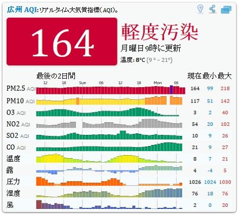 広州PM25