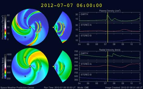 20120708太陽風予測