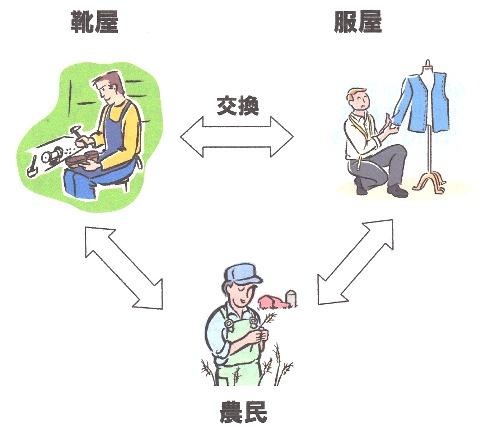 アダム・スミス 絶対優位.jpg