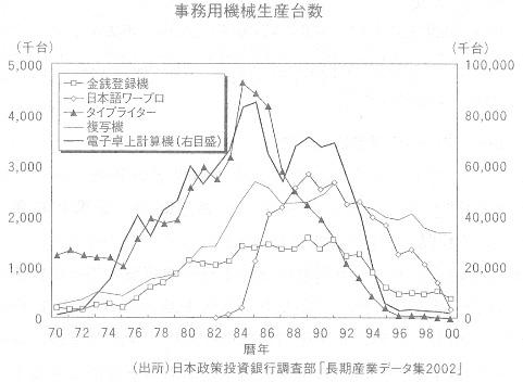 比較優位 国内産業 盛衰.jpg