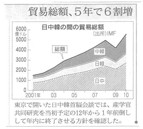 日中韓 FTA2.jpg