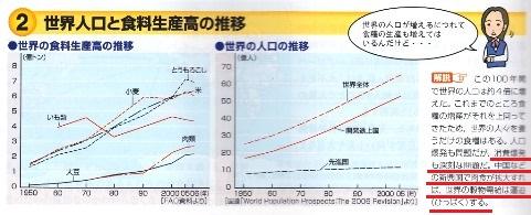 食糧 人口 増加.jpg