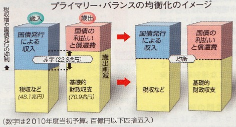 清水書院『2012資料政治・経済 ... : 少数の計算 : すべての講義