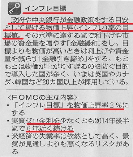 米 インフレ・ターゲット 3