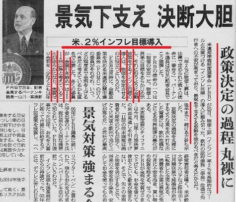 米 インフレ・ターゲット 1