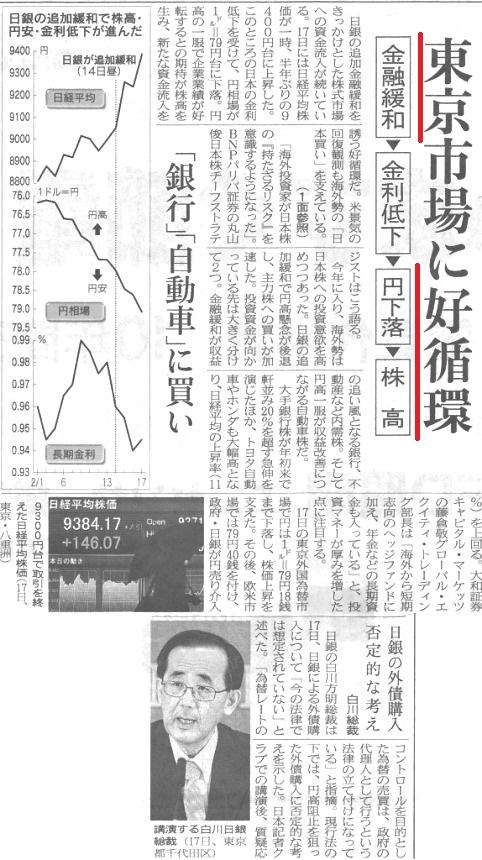 日銀 金融緩和 2.17.jpg