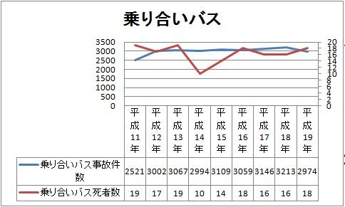 乗り合いバス 事故.jpg