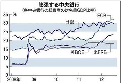 中銀 資産.jpg