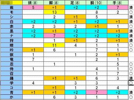 倉庫ちゃん型紙状況20110924