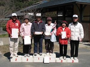 グラウンドゴルフ3月月例大会 001 1(8)
