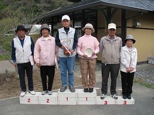グラウンドゴルフ4月町長杯