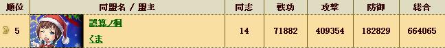 黒田防衛戦同盟順位