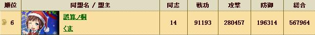黒田攻撃戦同盟順位