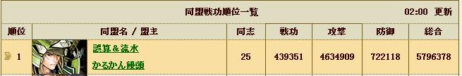 加藤防衛戦