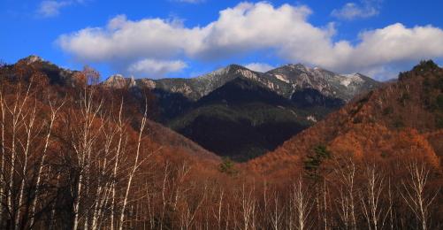 帰路、みずがき山と金峰山を振り返り見た