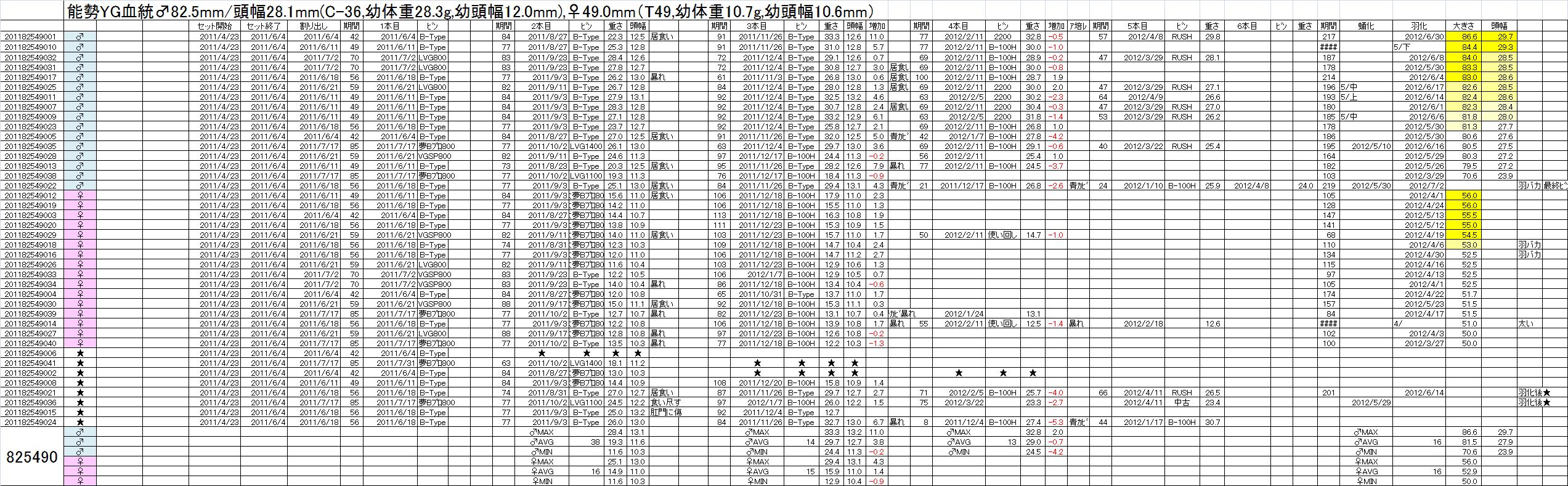 飼育管理表 2011-12 825x490