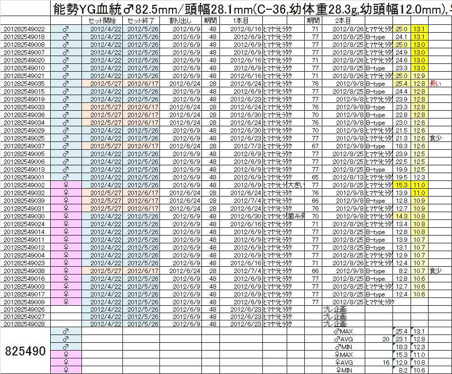 飼育管理表 2012-13 825x490 2本目