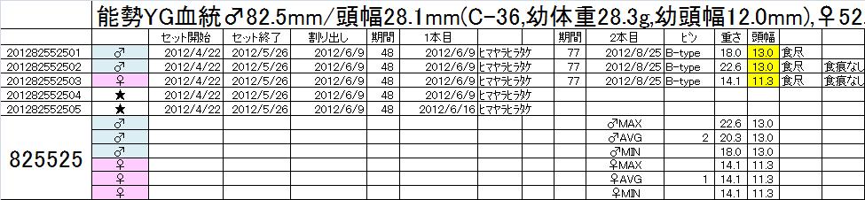 飼育管理表 2012-13 825x525 2本目