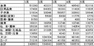 2011-5kakeibo.jpg