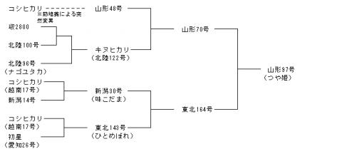 keifuzu_convert_20140106220648.png