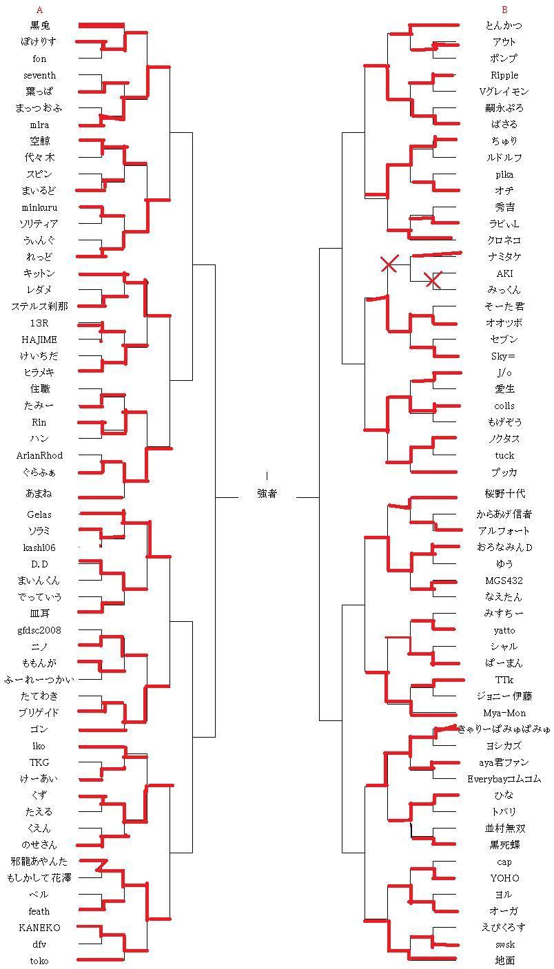 清水杯第3回トナメ4回戦