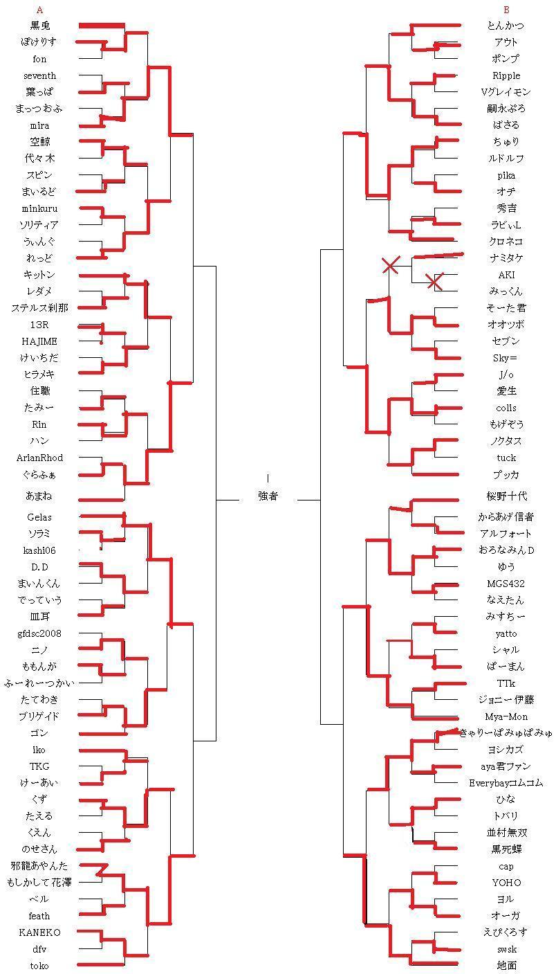 清水杯第3回トナメ5回戦