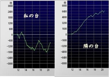 デートライン銀河2011.10.3-2