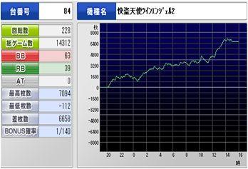ツイン2-2011.10.7