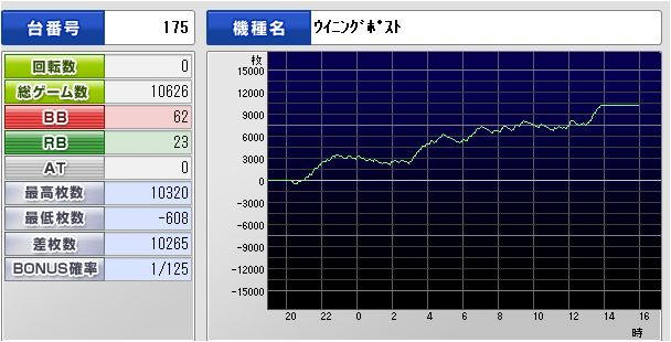 ウイニングポスト2011.10.16