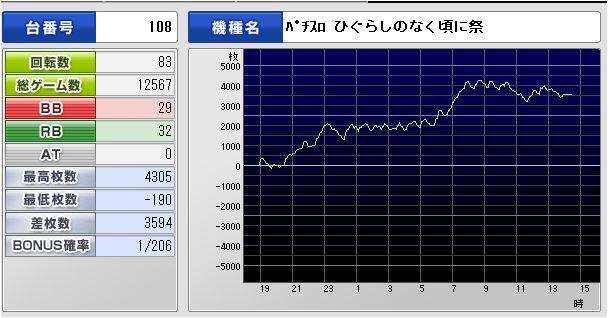 ひぐらし2011.10.17