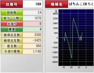 ろくブル2011.1.9