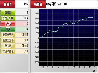 寿司だニャン2012.1.16