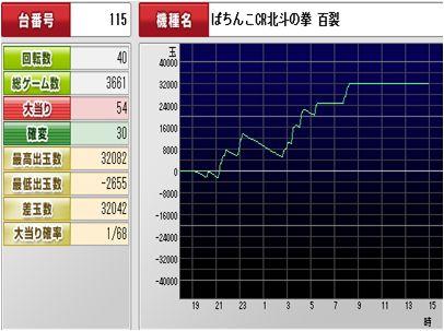 北斗の拳 百裂 2012.1.17