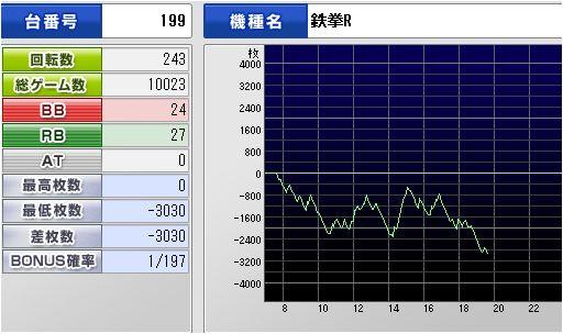 鉄拳R.2011.01.30