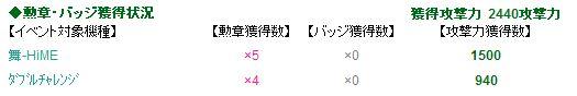 攻撃力-2012.04.15