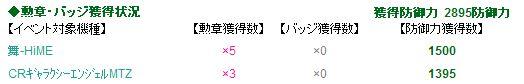 防御力-2012.04.15