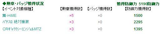 防御力-2012.04.17