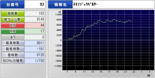 マジパル-④