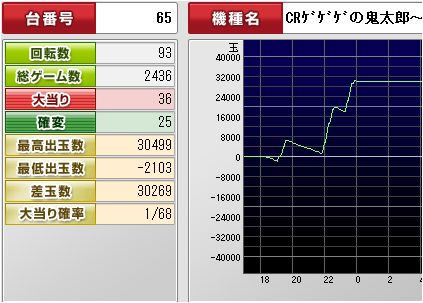 鬼太郎-20121102