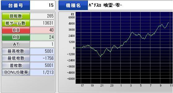 喰霊-零-20121103