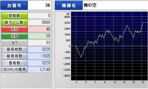 俺の空-20121103
