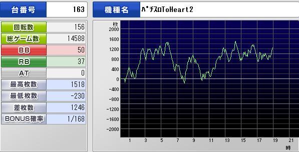 ToHeart2-2.jpg