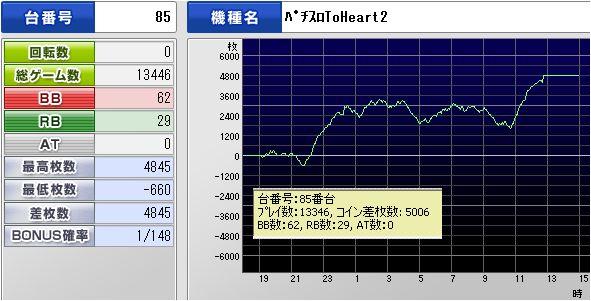 ToHeart2-3.jpg